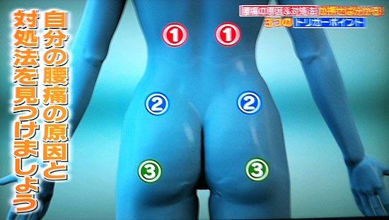 腰痛の原因対処法3つのトリガーポイント