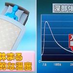 認知症と深部体温と睡眠の質について