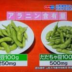 だだちゃ豆は枝豆よりアラニンが2倍入っている