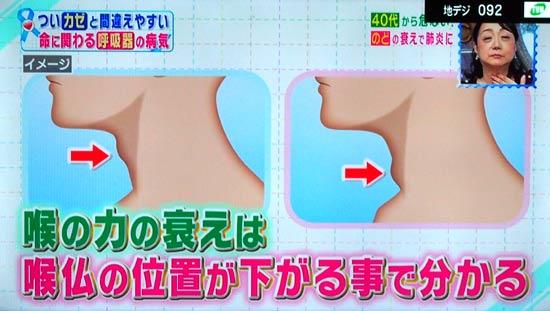 喉の力の衰えはのどぼとけの位置でわかる